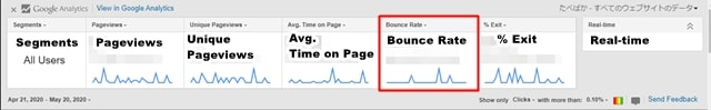 page analytics bounce rate