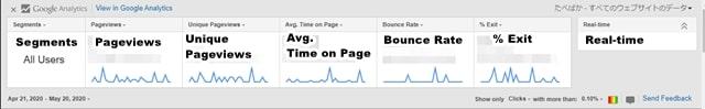 page analyticsのデフォルトの状態