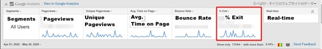 page analytics exit