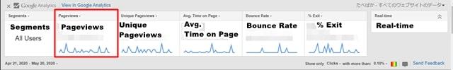 page analytics pageviews