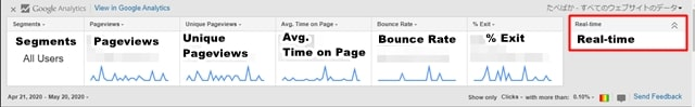 page analytics real time