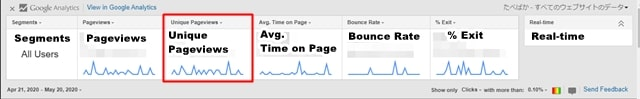 page analytics unique pageviews